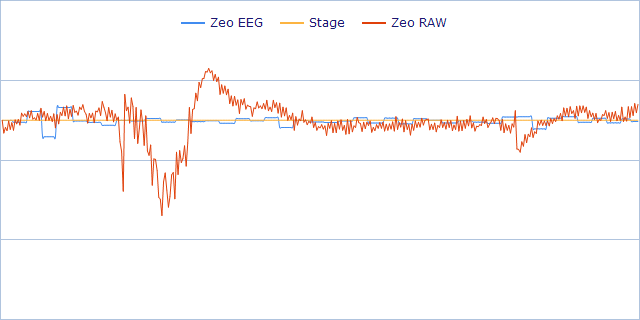 Zeo RAW Channel